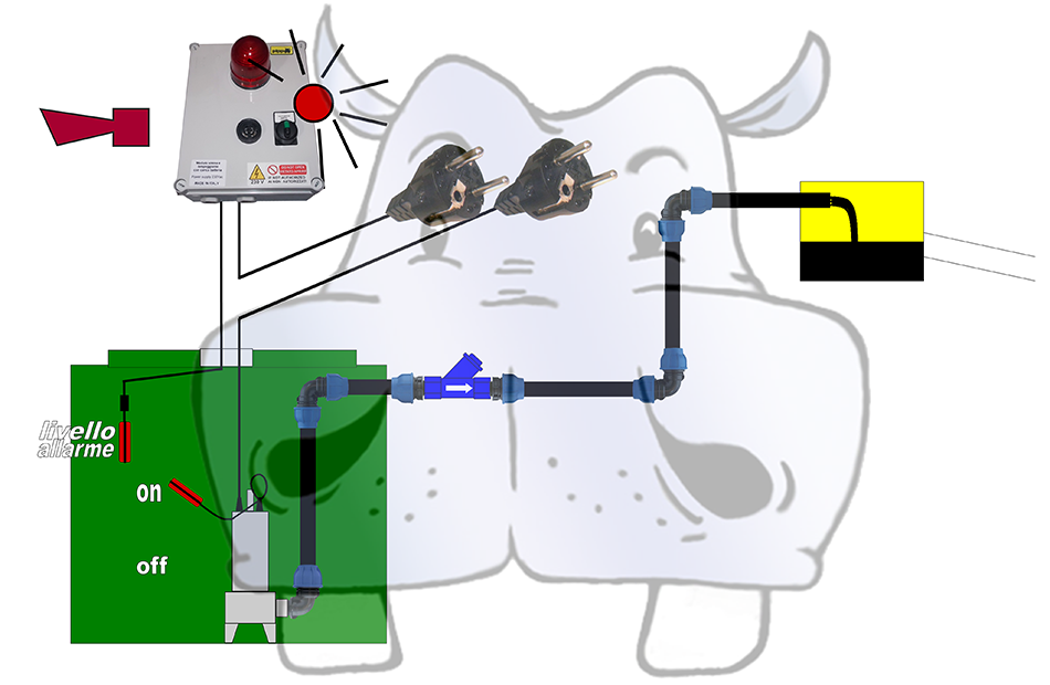 Schema Elettrico Per Pompa Sommersa : Impianto di sollevamento acque nere con pompa sommersa dab